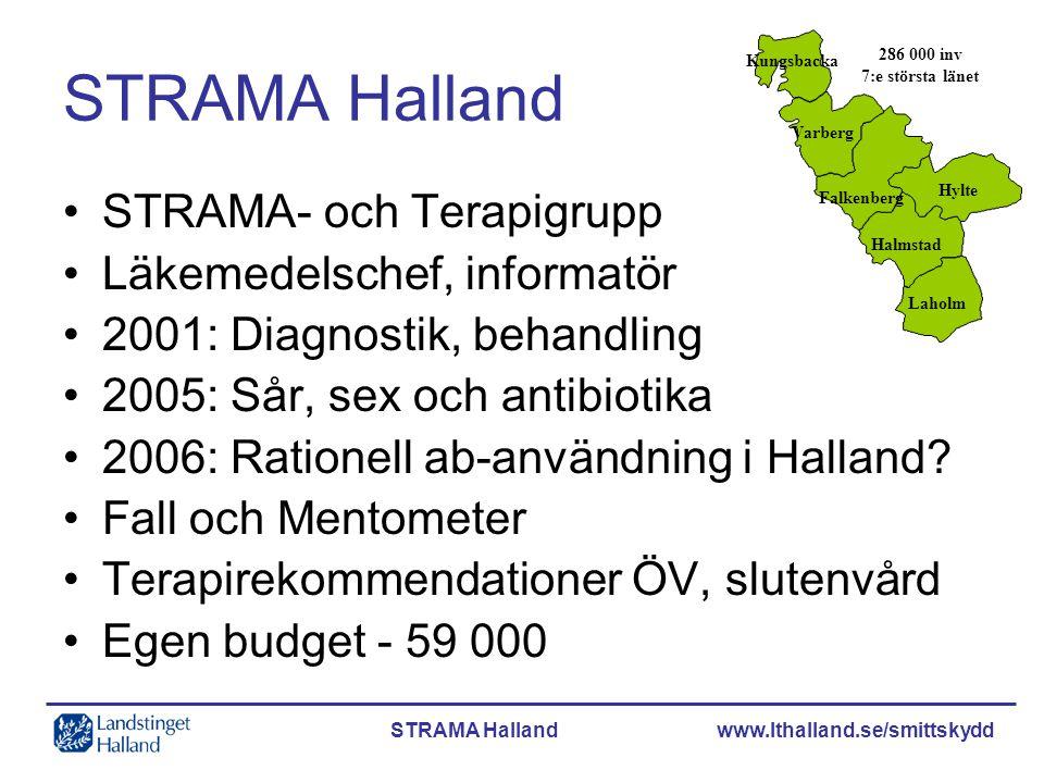 STRAMA Halland STRAMA- och Terapigrupp Läkemedelschef, informatör