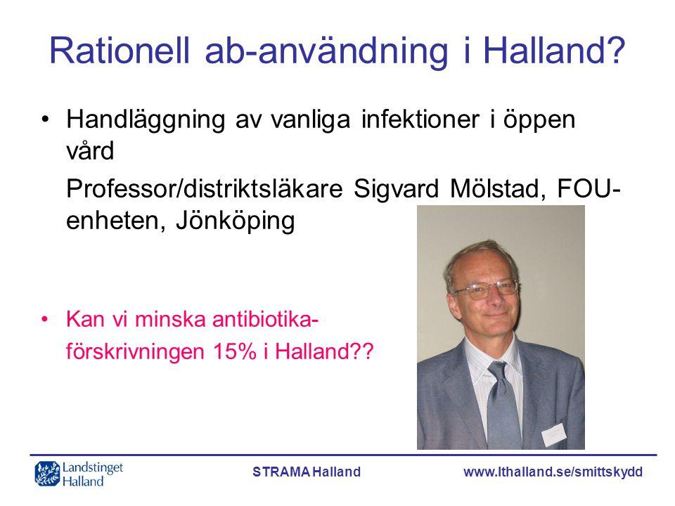 Rationell ab-användning i Halland