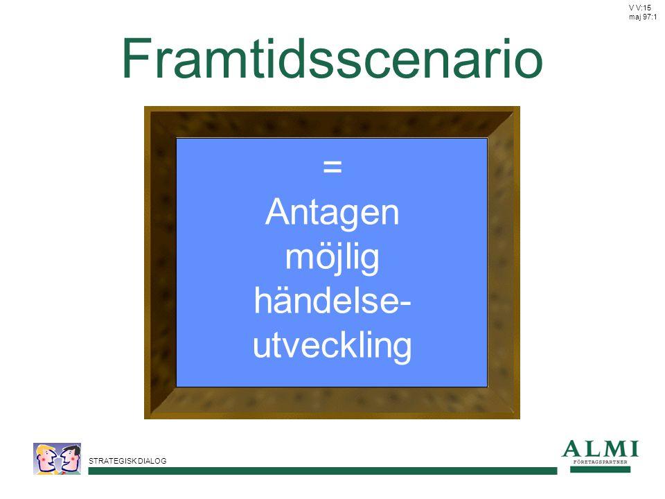V V:15 maj 97:1 Framtidsscenario = Antagen möjlig händelse-utveckling