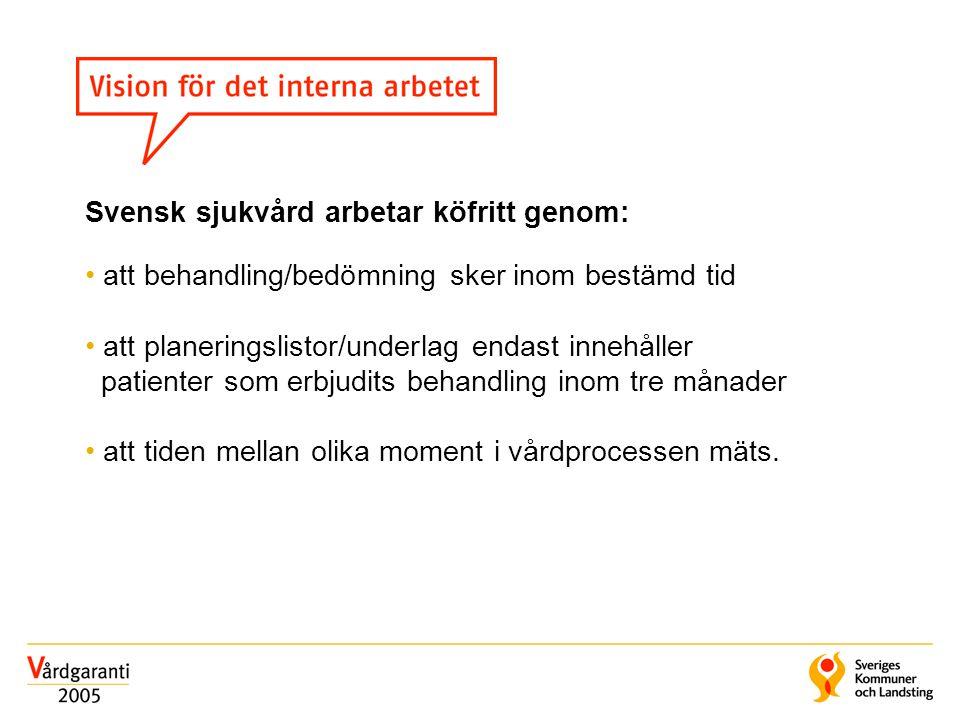 Svensk sjukvård arbetar köfritt genom:
