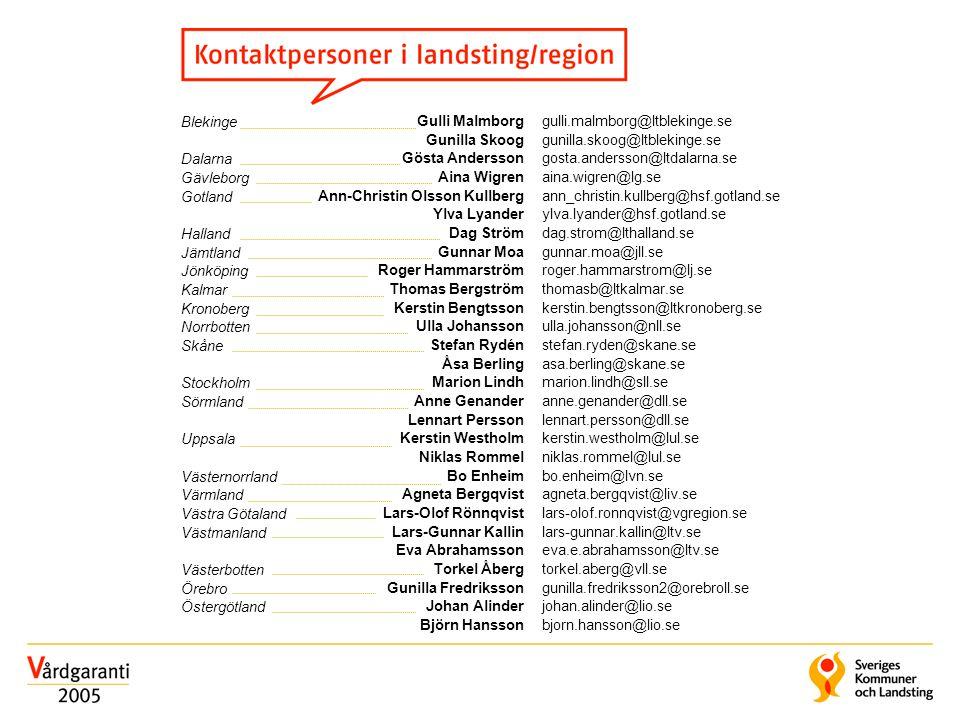 Blekinge Dalarna. Gävleborg. Gotland. Halland. Jämtland. Jönköping. Kalmar. Kronoberg. Norrbotten.