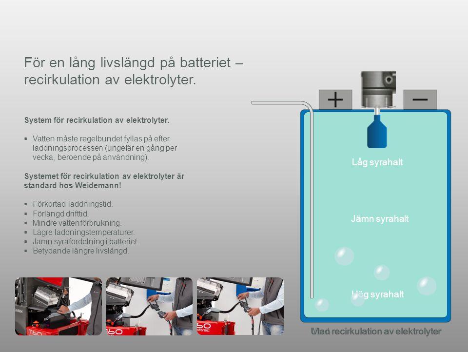För en lång livslängd på batteriet – recirkulation av elektrolyter.