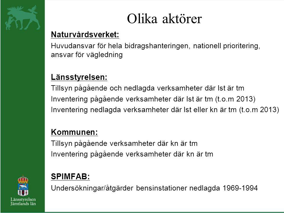 Olika aktörer Naturvårdsverket: Länsstyrelsen: Kommunen: SPIMFAB: