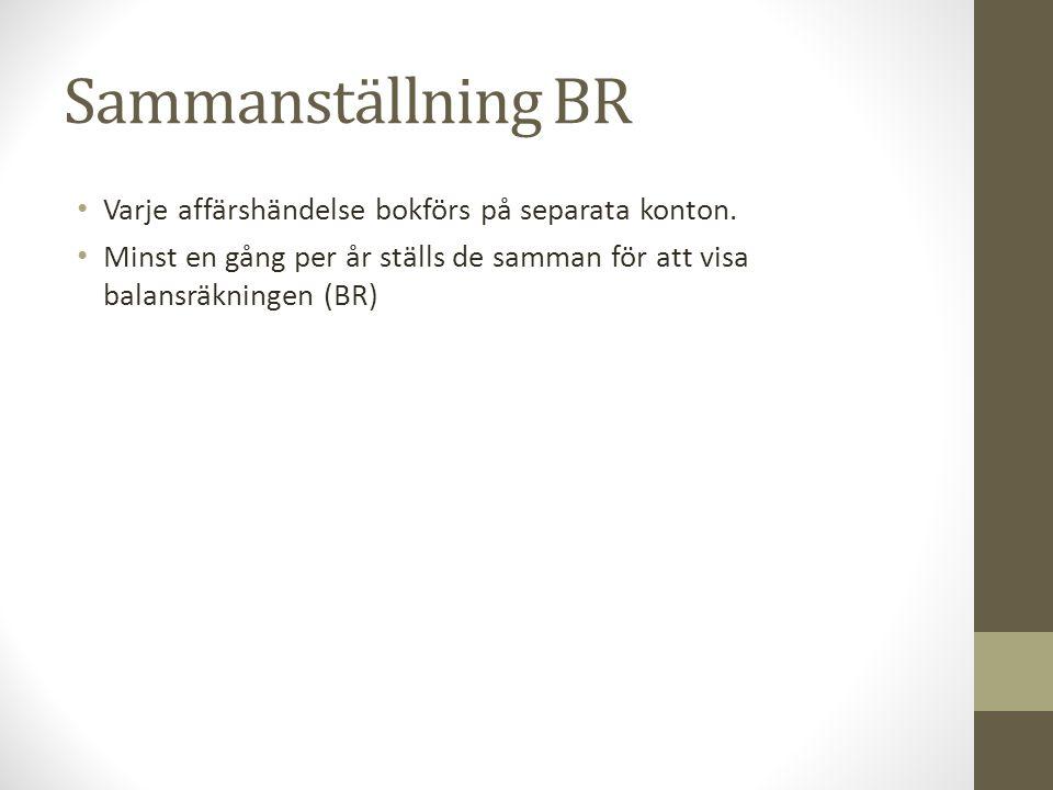 Sammanställning BR Varje affärshändelse bokförs på separata konton.