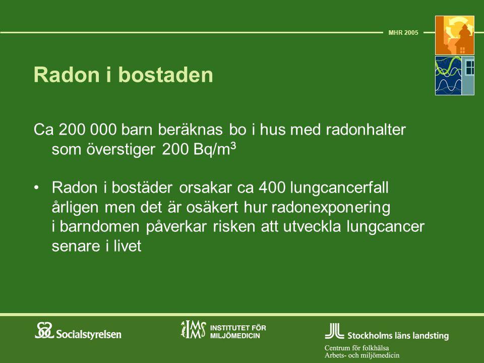 MHR 2005 Radon i bostaden. Ca 200 000 barn beräknas bo i hus med radonhalter som överstiger 200 Bq/m3.