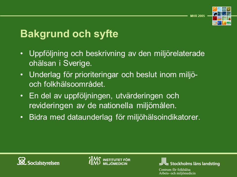 MHR 2005 Bakgrund och syfte. Uppföljning och beskrivning av den miljörelaterade ohälsan i Sverige.