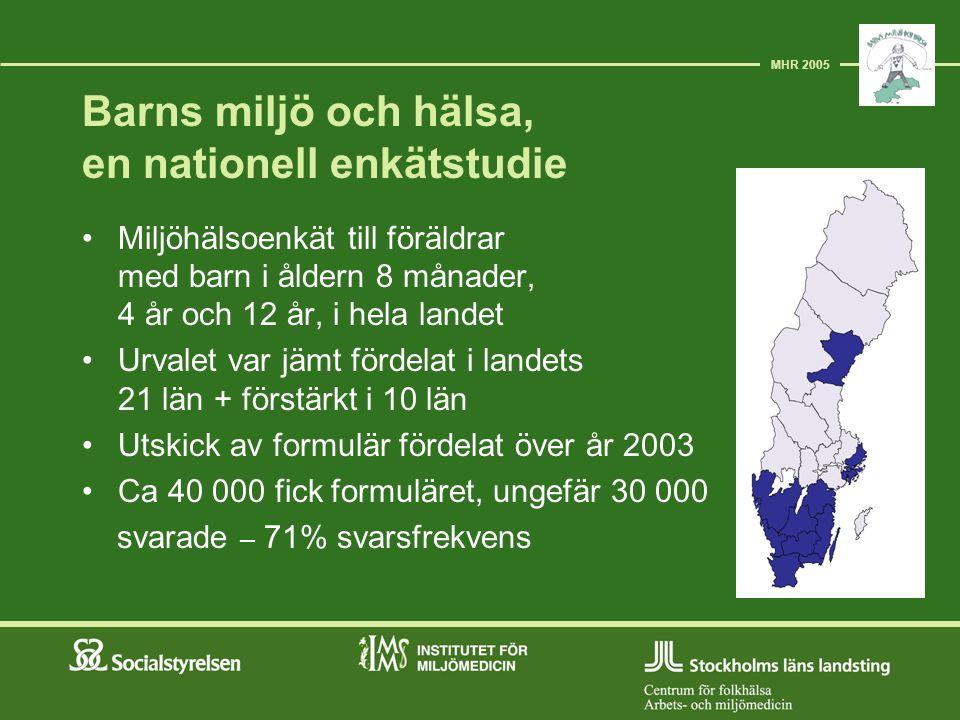 Barns miljö och hälsa, en nationell enkätstudie