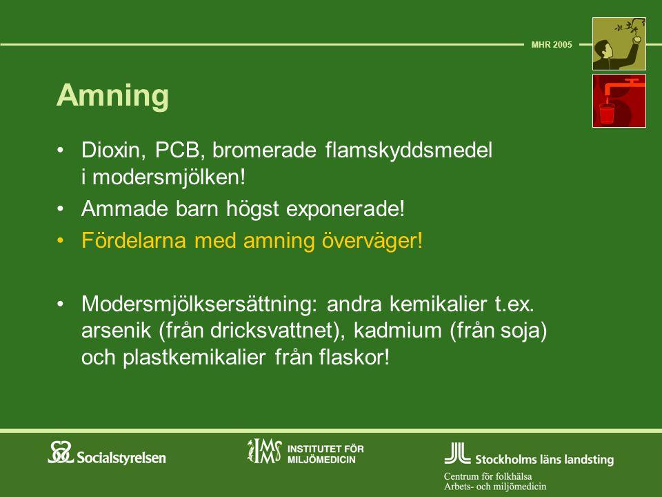 Amning Dioxin, PCB, bromerade flamskyddsmedel i modersmjölken!