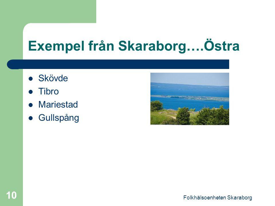 Exempel från Skaraborg….Östra