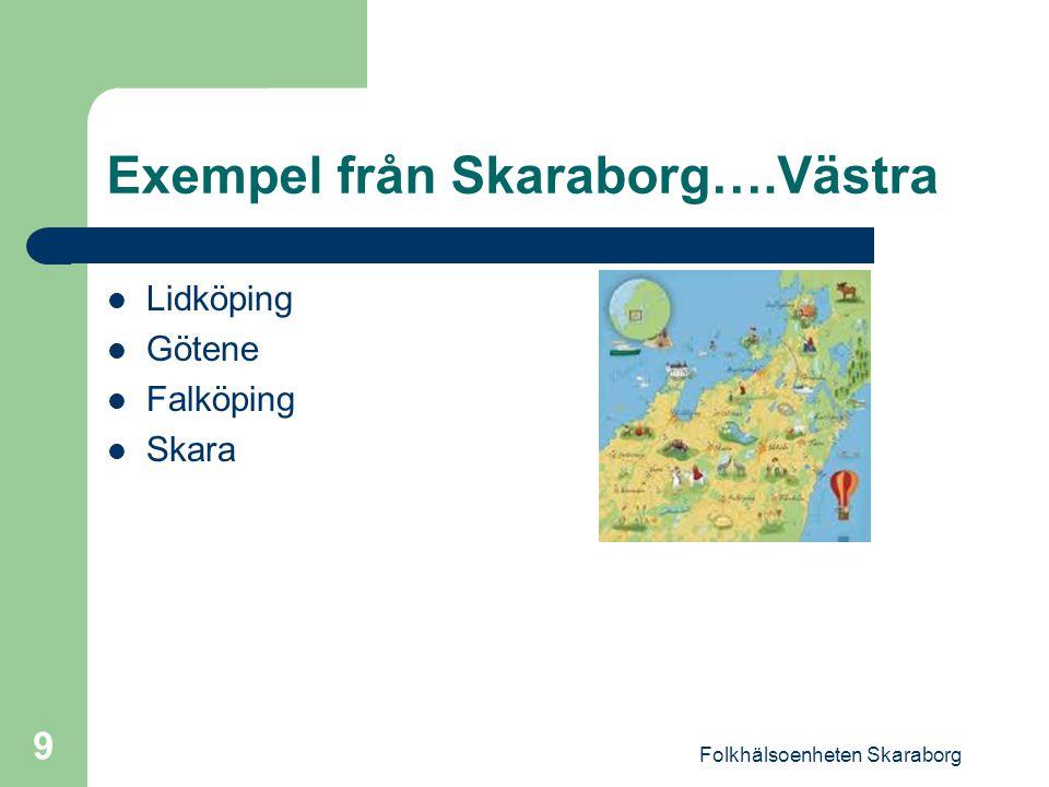 Exempel från Skaraborg….Västra