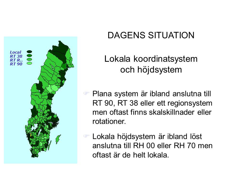 Lokala koordinatsystem och höjdsystem
