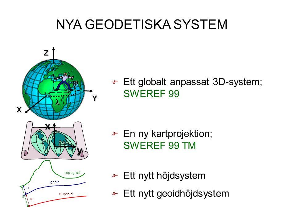 NYA GEODETISKA SYSTEM Ett globalt anpassat 3D-system; SWEREF 99 x
