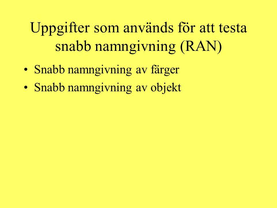 Uppgifter som används för att testa snabb namngivning (RAN)