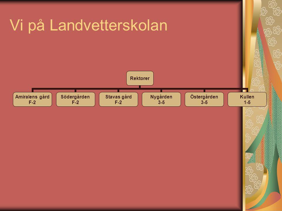 Vi på Landvetterskolan