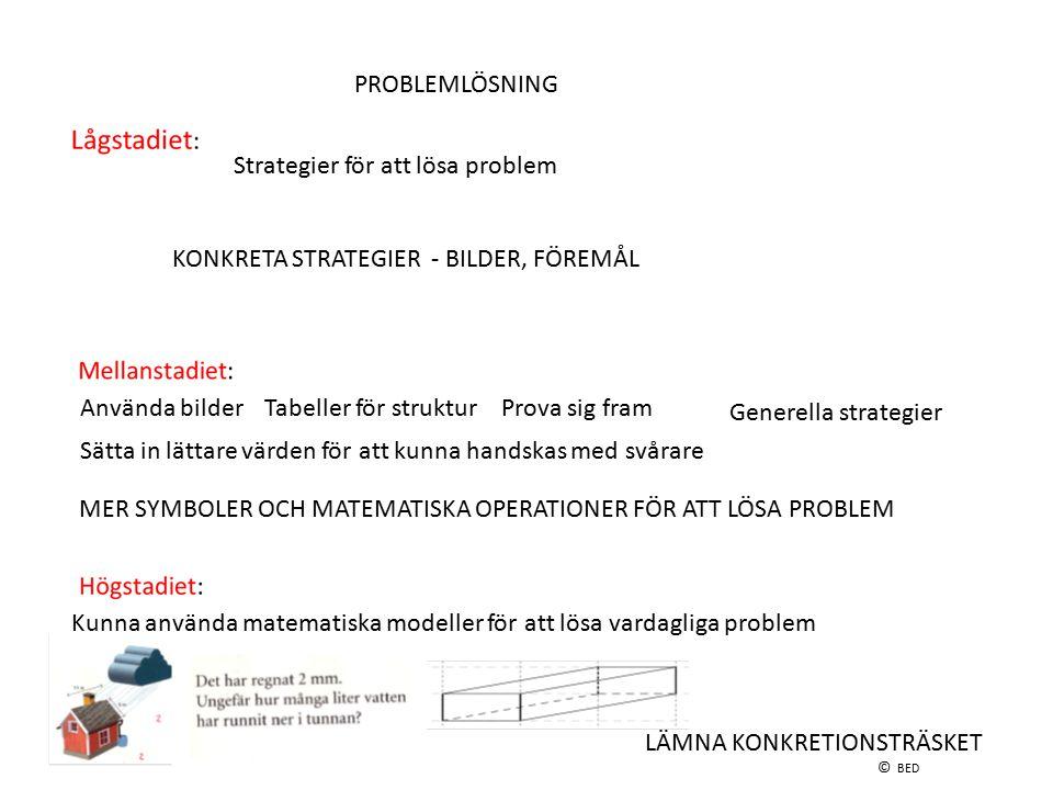 Strategier för att lösa problem