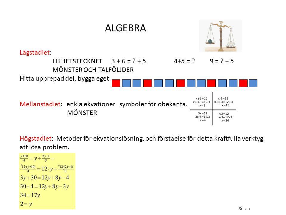 ALGEBRA Lågstadiet: LIKHETSTECKNET 3 + 6 = + 5 4+5 = 9 = + 5