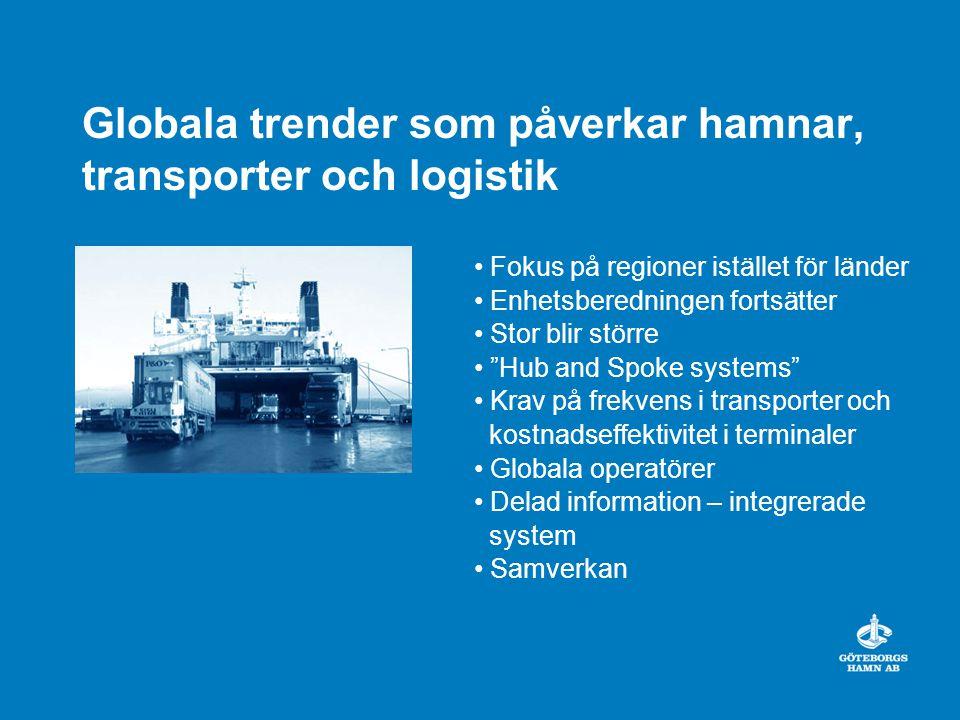 Globala trender som påverkar hamnar, transporter och logistik