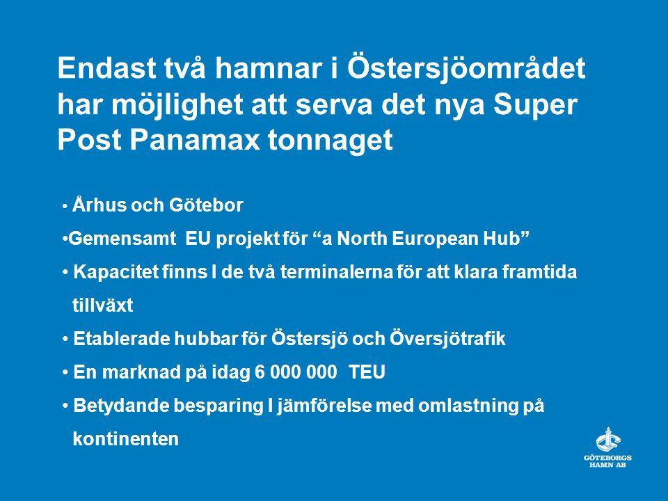 Endast två hamnar i Östersjöområdet har möjlighet att serva det nya Super Post Panamax tonnaget