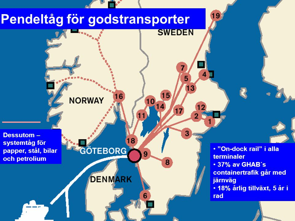 Pendeltåg för godstransporter