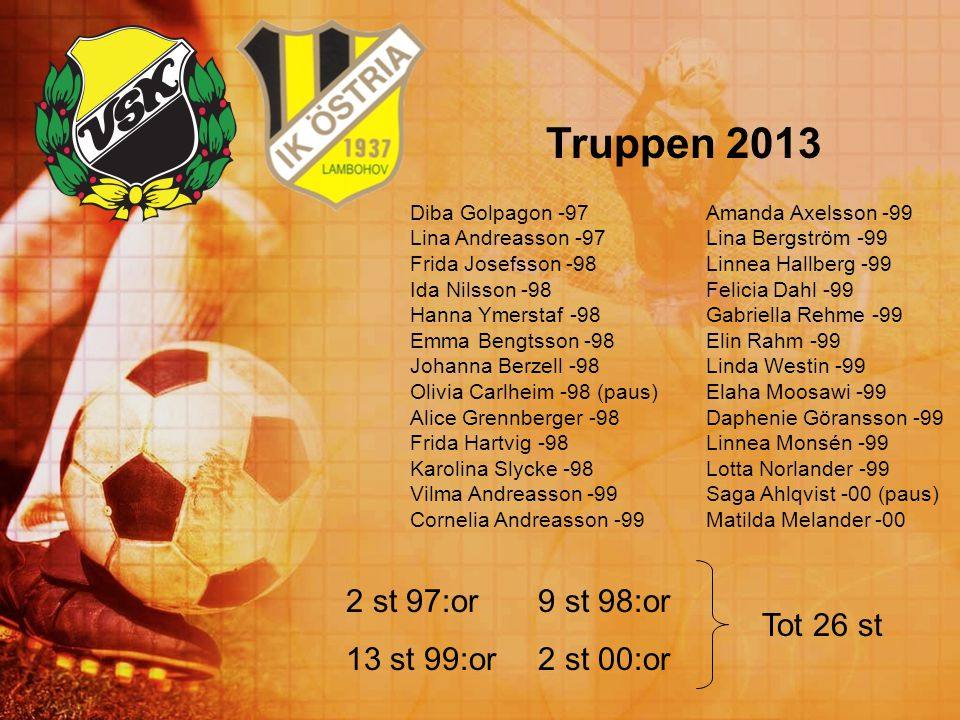 Truppen 2013 2 st 97:or 9 st 98:or 13 st 99:or 2 st 00:or Tot 26 st