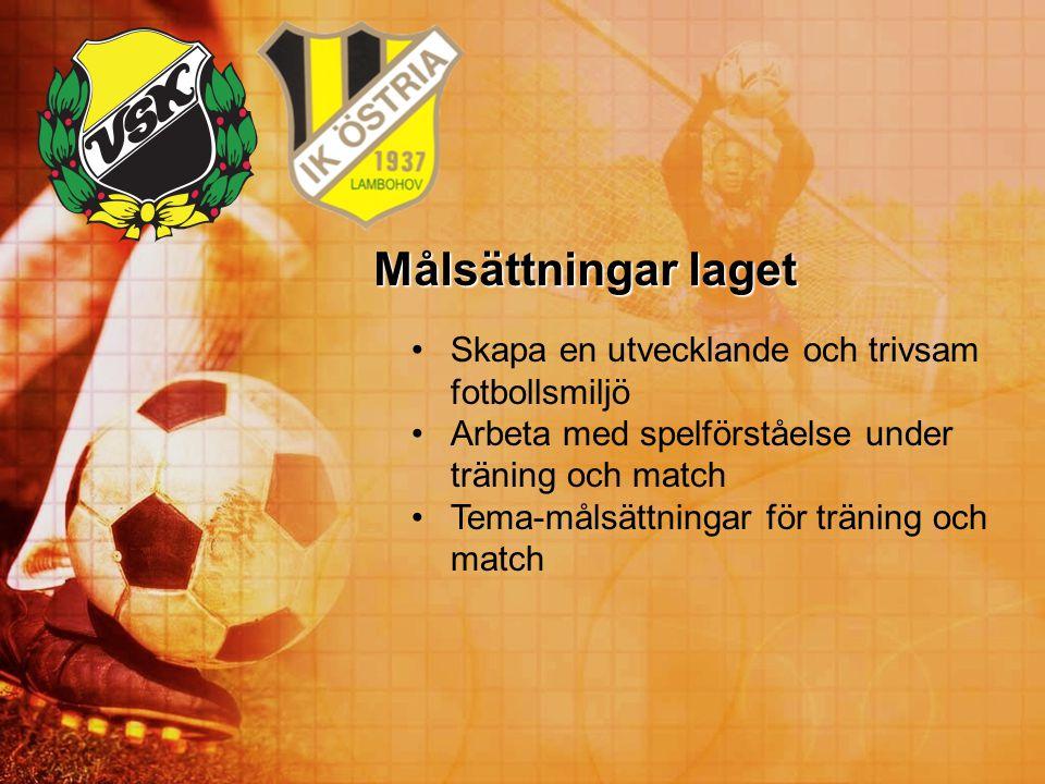 Målsättningar laget Skapa en utvecklande och trivsam fotbollsmiljö