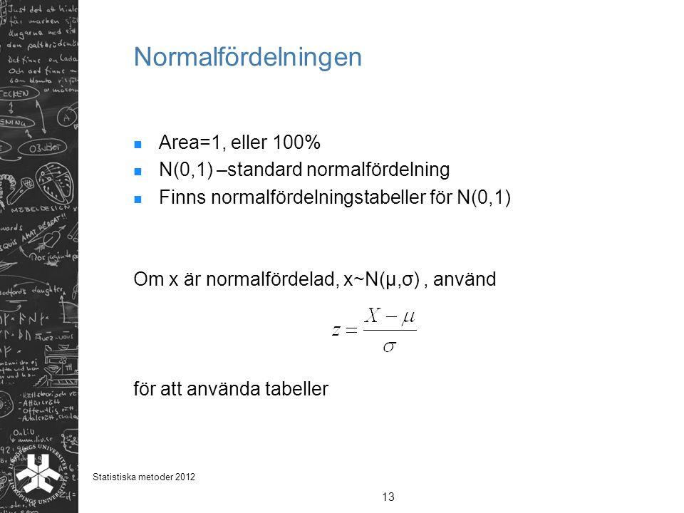 Normalfördelningen Area=1, eller 100%