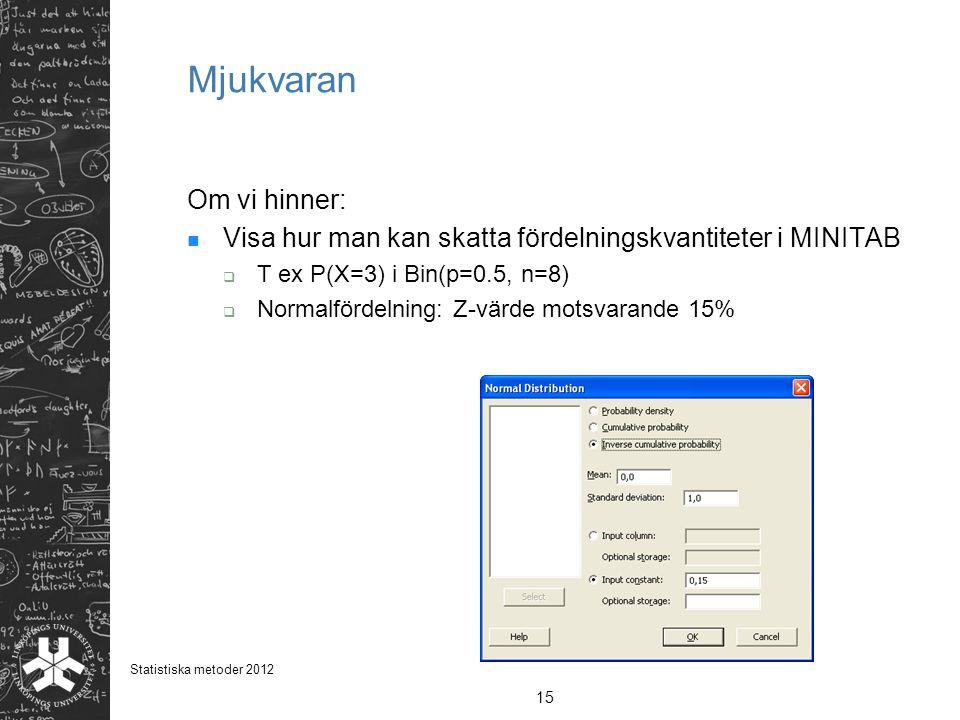 Mjukvaran Om vi hinner: