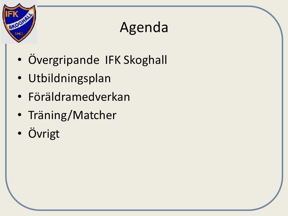 Agenda Övergripande IFK Skoghall Utbildningsplan Föräldramedverkan