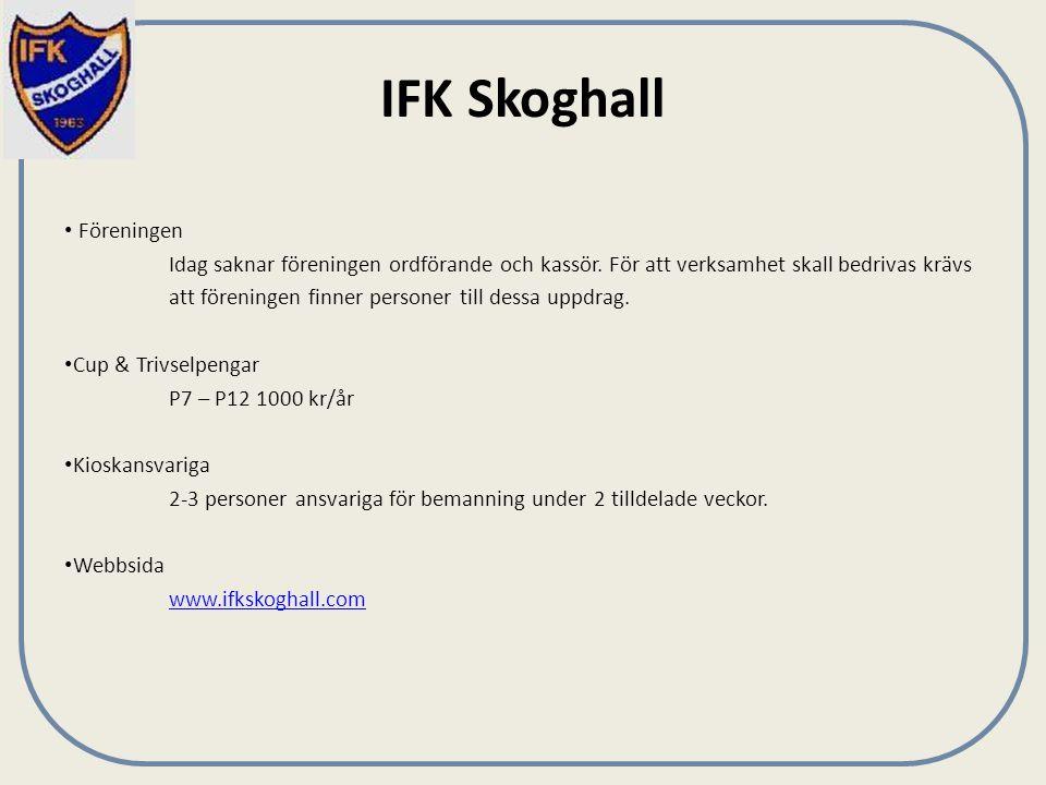 IFK Skoghall Föreningen