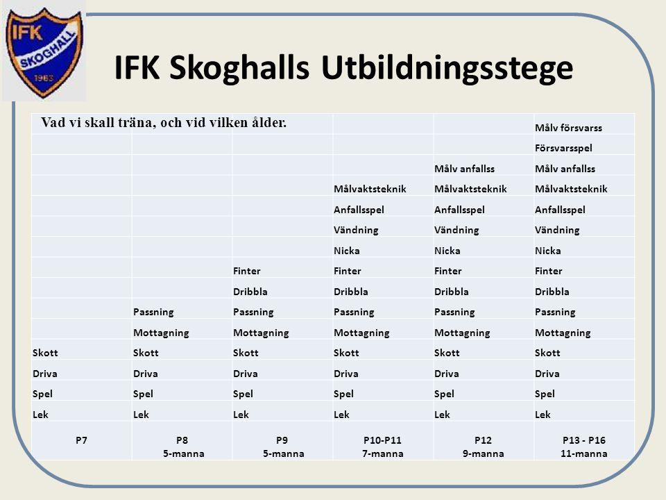 IFK Skoghalls Utbildningsstege