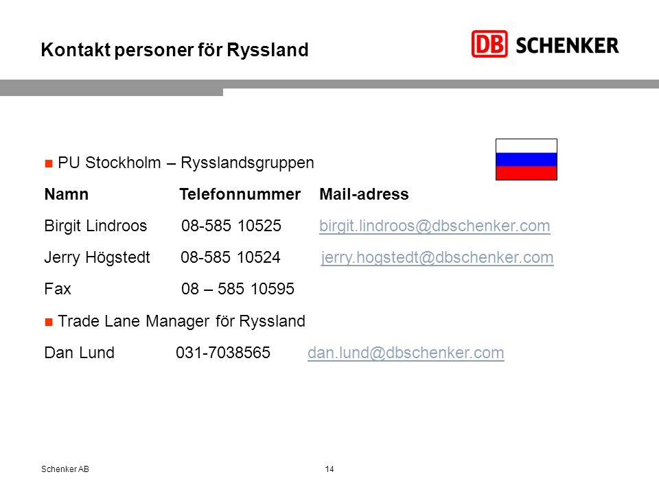 Kontakt personer för Ryssland