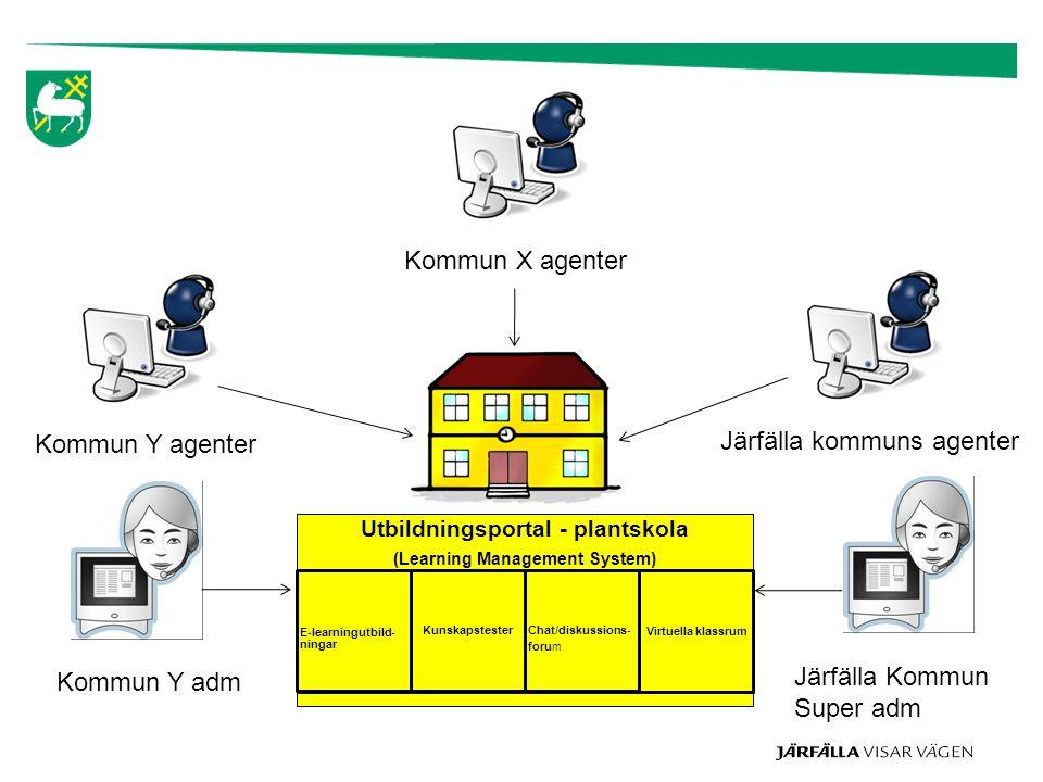 Utbildningsportal - plantskola (Learning Management System)