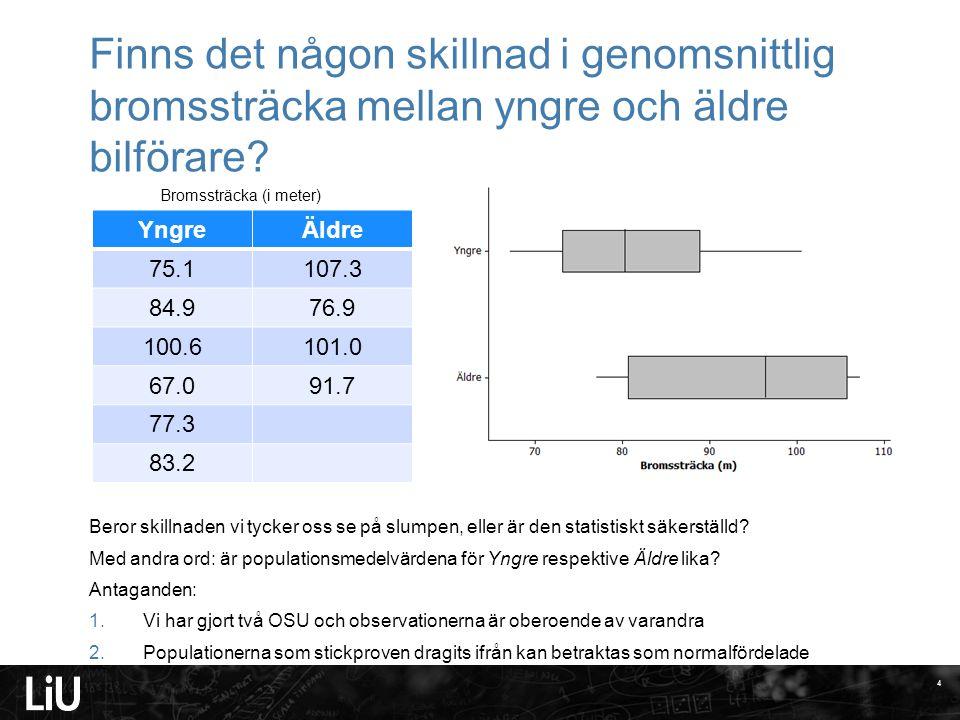 2017-04-09 Finns det någon skillnad i genomsnittlig bromssträcka mellan yngre och äldre bilförare Bromssträcka (i meter)