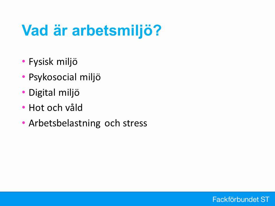 Vad är arbetsmiljö Fysisk miljö Psykosocial miljö Digital miljö