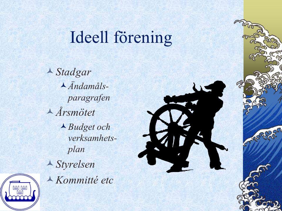 Ideell förening Stadgar Årsmötet Styrelsen Kommitté etc