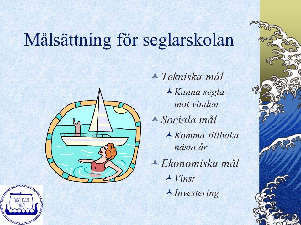 Målsättning för seglarskolan