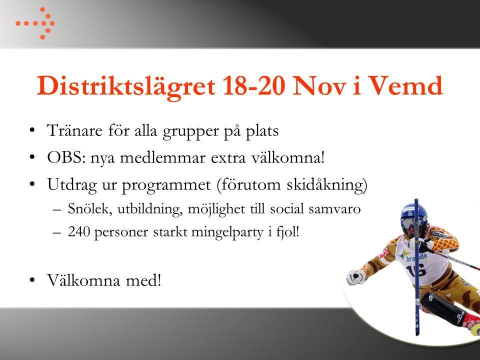 Distriktslägret 18-20 Nov i Vemd