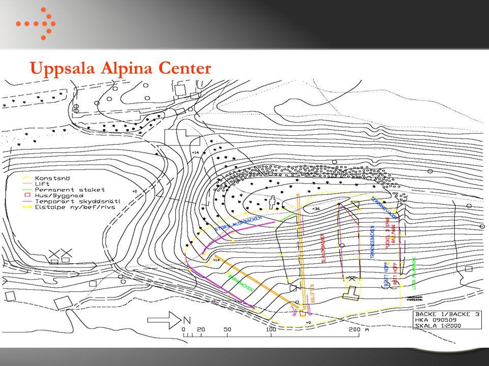 Uppsala Alpina Center