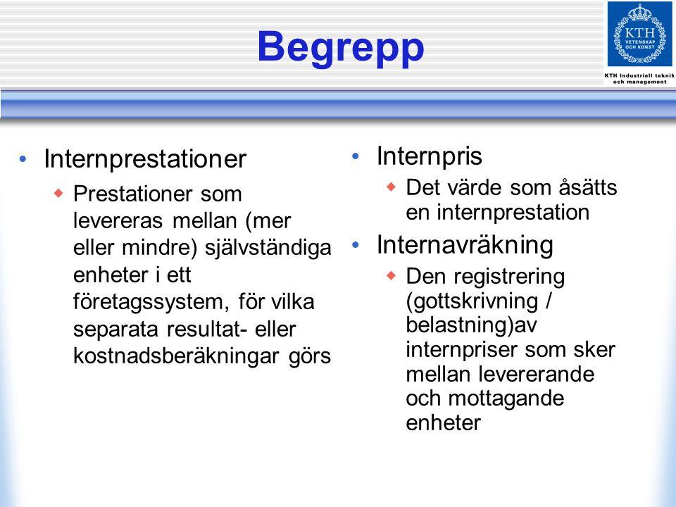 Begrepp Internprestationer Internpris Internavräkning