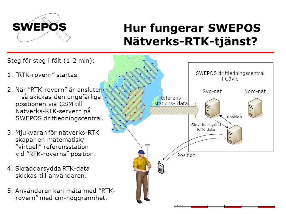 Hur fungerar SWEPOS Nätverks-RTK-tjänst