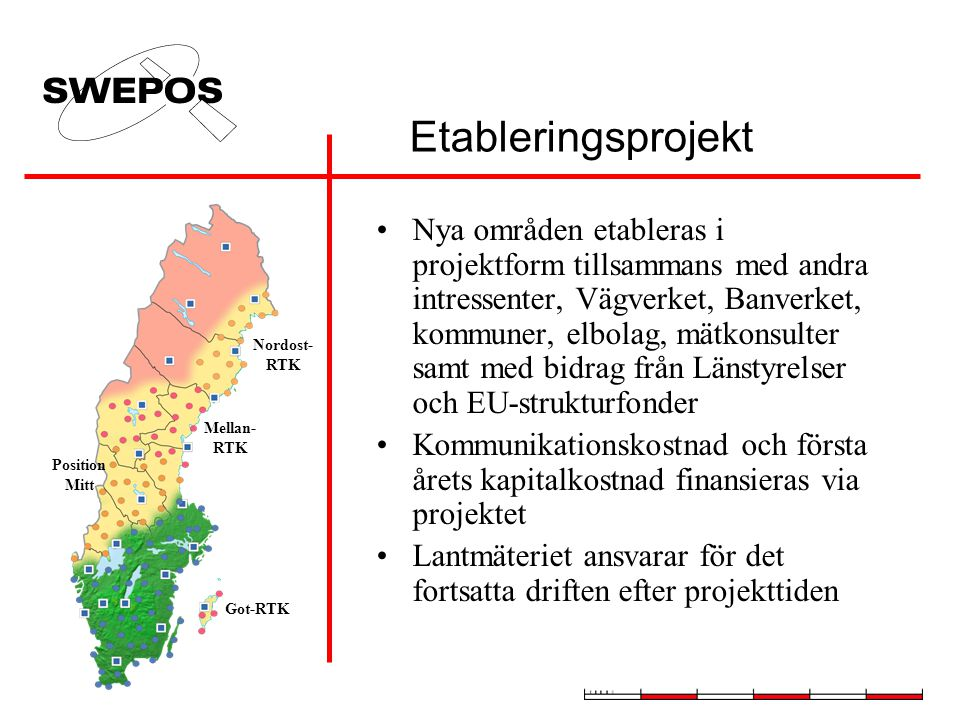 Etableringsprojekt