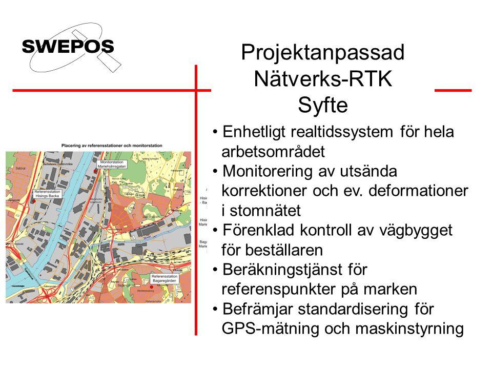 Projektanpassad Nätverks-RTK Syfte