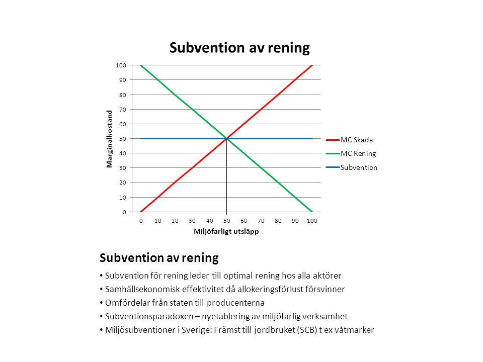 Subvention av rening Subvention för rening leder till optimal rening hos alla aktörer.
