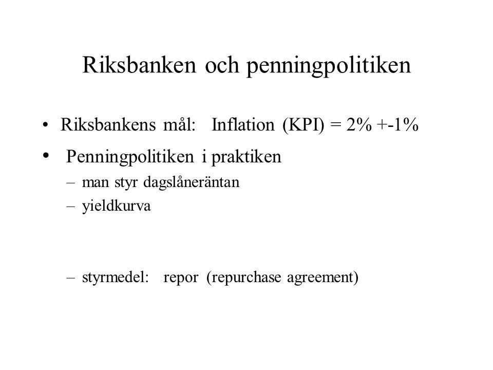 Riksbanken och penningpolitiken