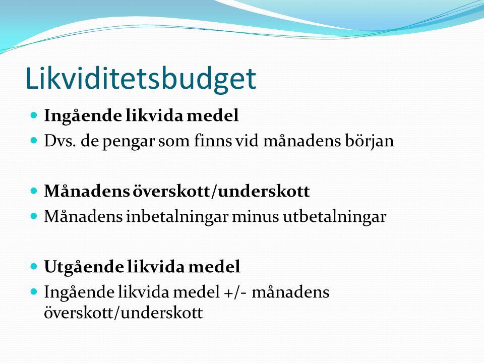 Likviditetsbudget Ingående likvida medel