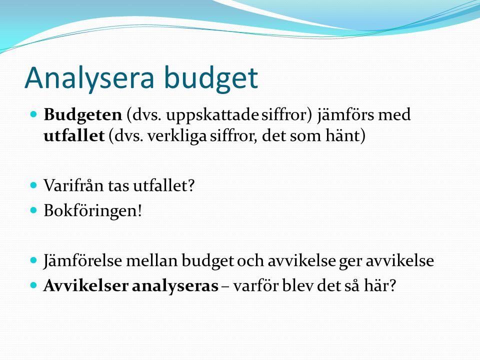 Analysera budget Budgeten (dvs. uppskattade siffror) jämförs med utfallet (dvs. verkliga siffror, det som hänt)