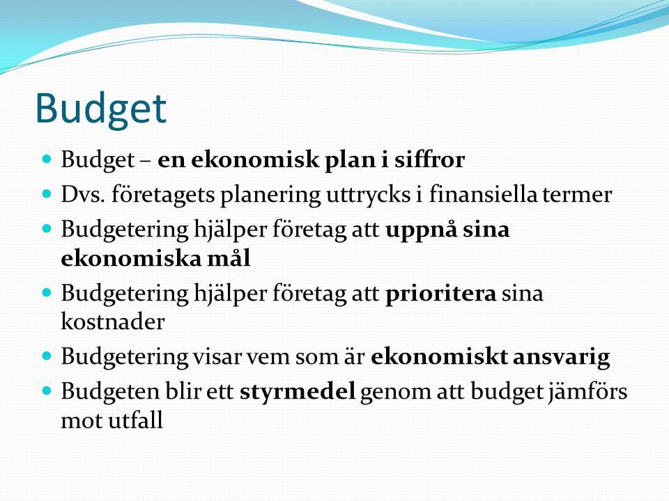 Budget Budget – en ekonomisk plan i siffror