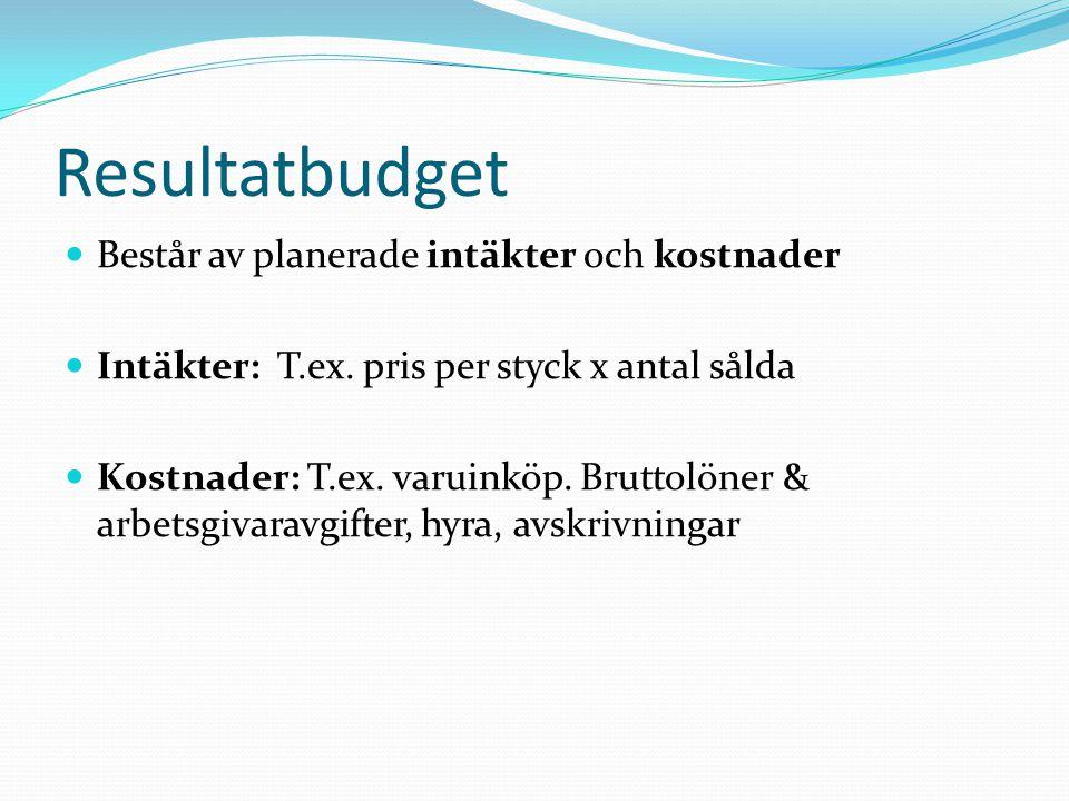 Resultatbudget Består av planerade intäkter och kostnader