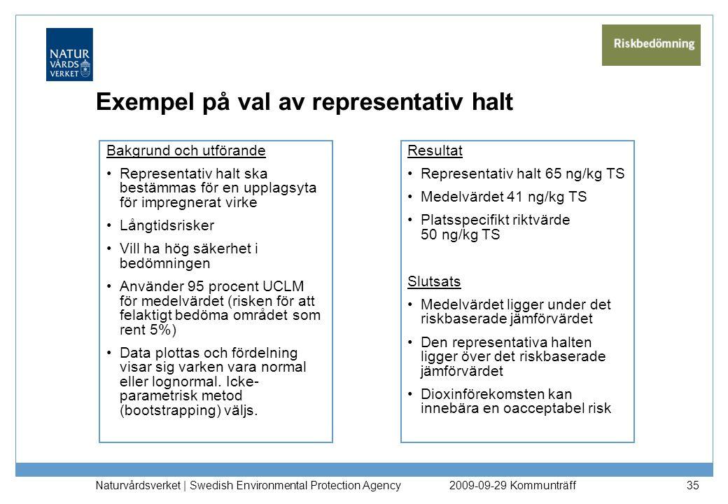 Exempel på val av representativ halt