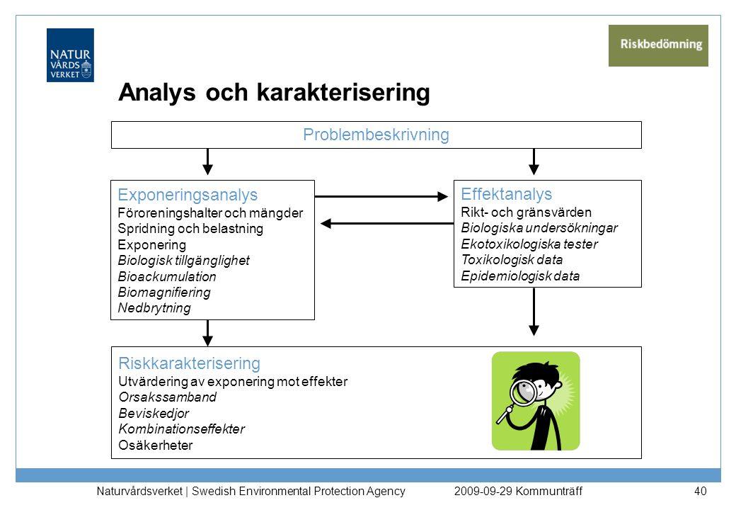 Analys och karakterisering